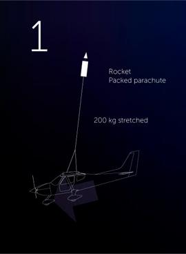 Colt parachute step 1