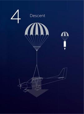 Colt parachute step 4