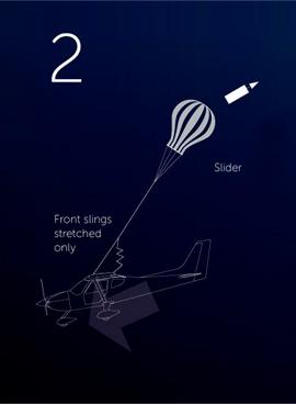 Colt parachute step 2