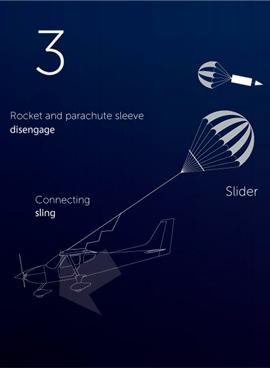 Colt parachute step 3